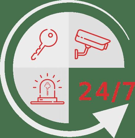 Emergency locksmith contact, locksmith near you